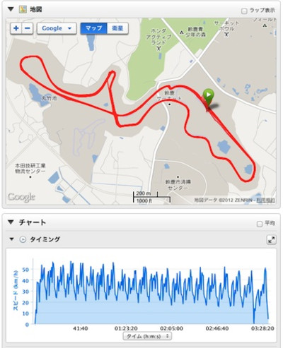 20120520_map_speed