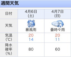 20130404_weather