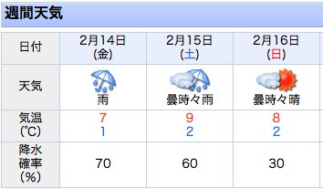 20140212_weather