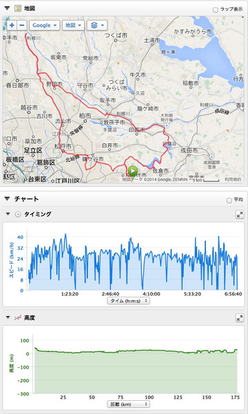 20140823_noda_map