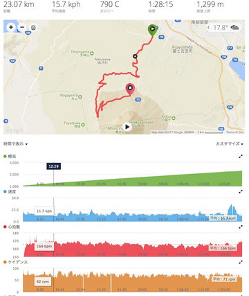 20170611_map